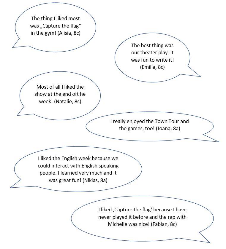 Spracherlebniswoche der Jahrgangsstufe 8